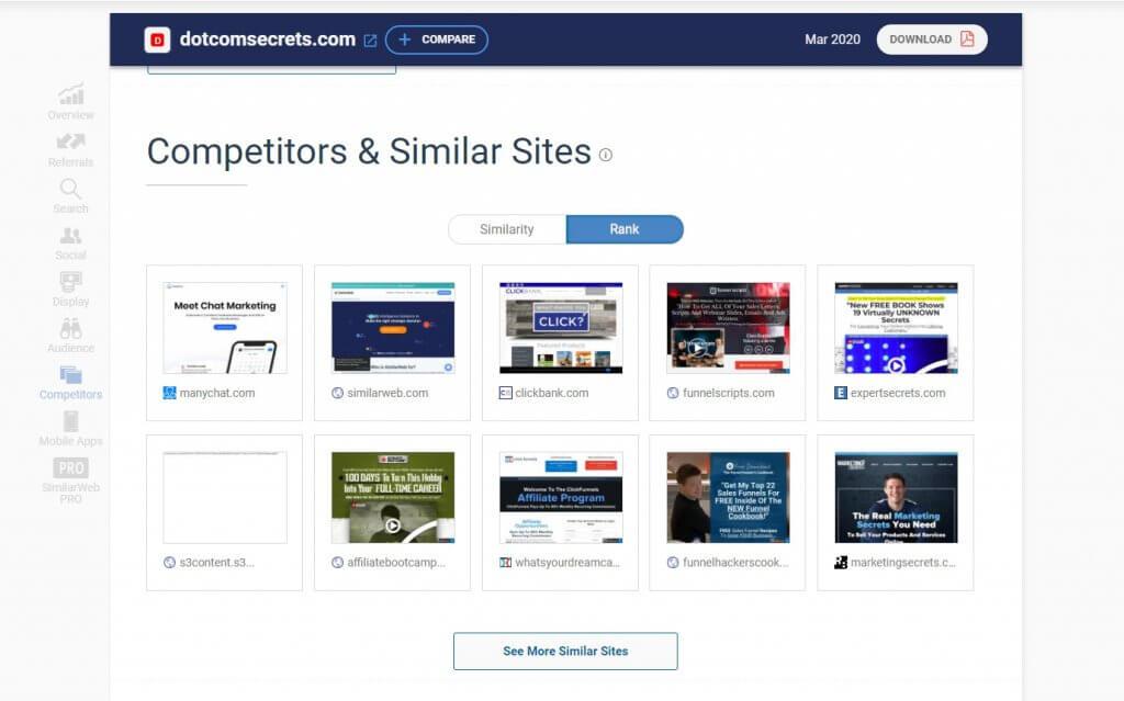 SimilarWeb - מחקר מתחרים